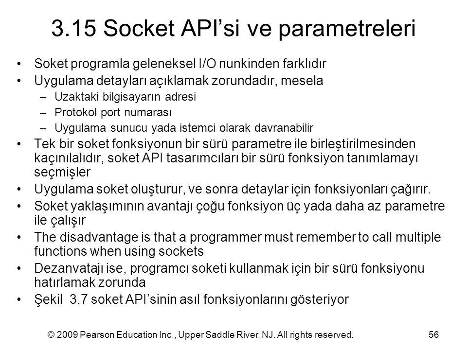 3.15 Socket API'si ve parametreleri