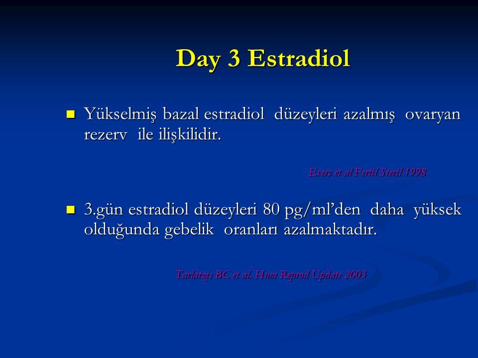 Day 3 Estradiol Yükselmiş bazal estradiol düzeyleri azalmış ovaryan rezerv ile ilişkilidir. Evers et al Fertil Steril 1998.