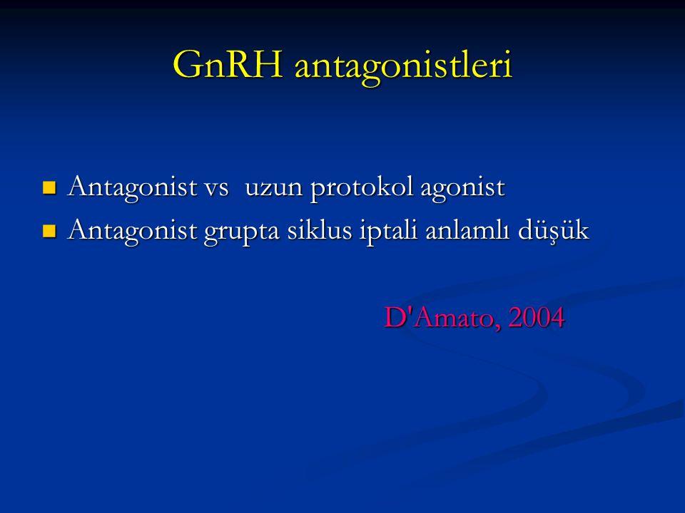GnRH antagonistleri Antagonist vs uzun protokol agonist