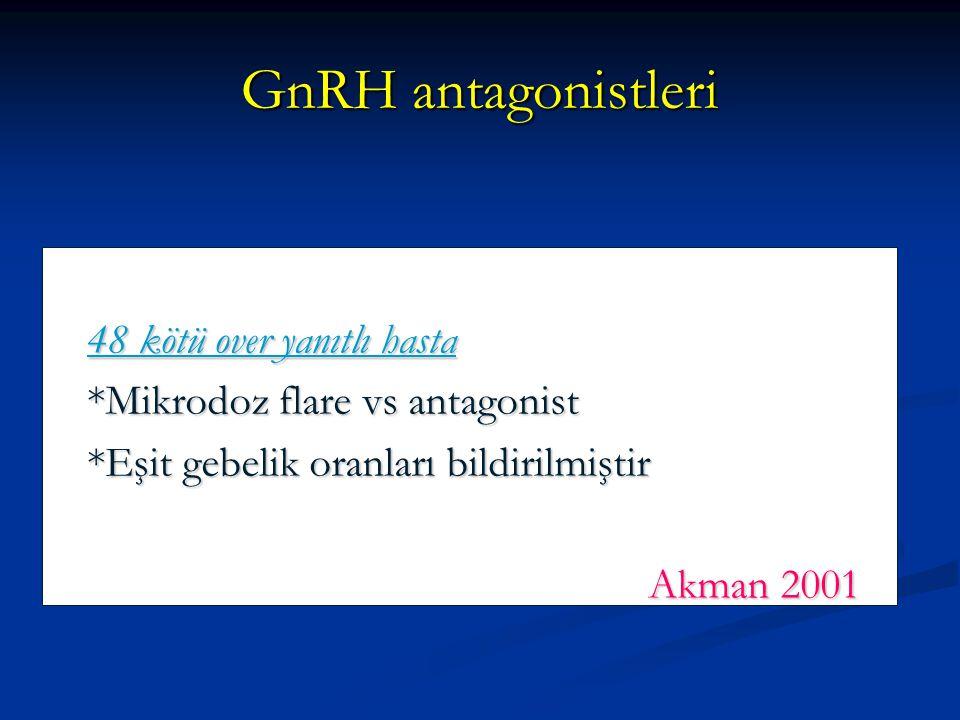 GnRH antagonistleri 48 kötü over yanıtlı hasta