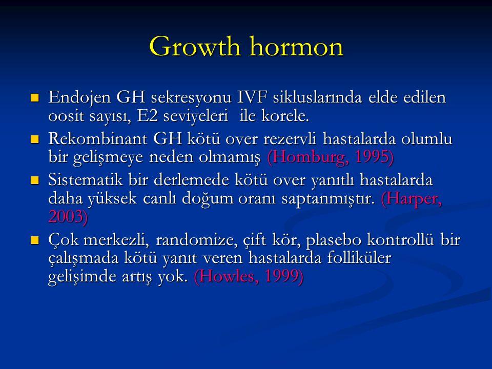 Growth hormon Endojen GH sekresyonu IVF sikluslarında elde edilen oosit sayısı, E2 seviyeleri ile korele.