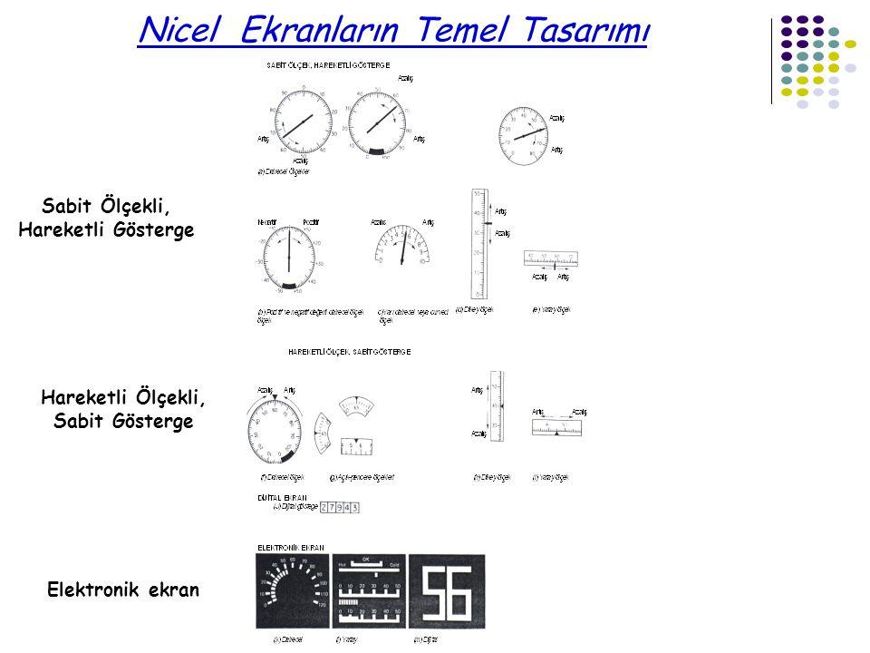 Nicel Ekranların Temel Tasarımı