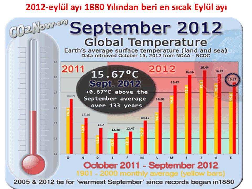 2012-eylül ayı 1880 Yılından beri en sıcak Eylül ayı