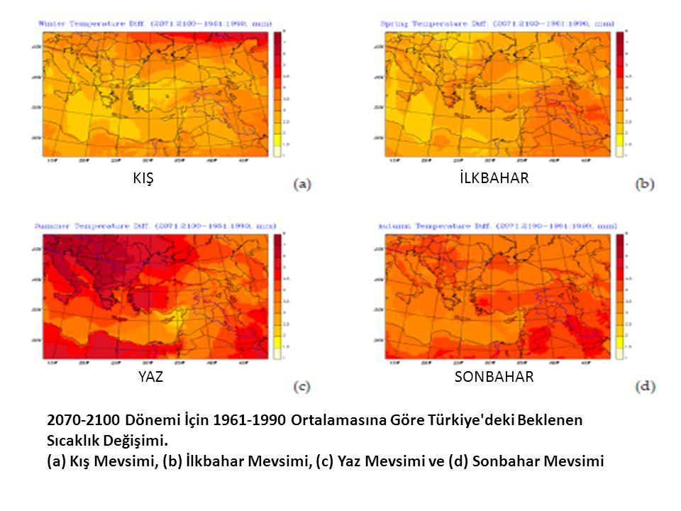 KIŞ İLKBAHAR. YAZ. SONBAHAR. 2070-2100 Dönemi İçin 1961-1990 Ortalamasına Göre Türkiye deki Beklenen Sıcaklık Değişimi.