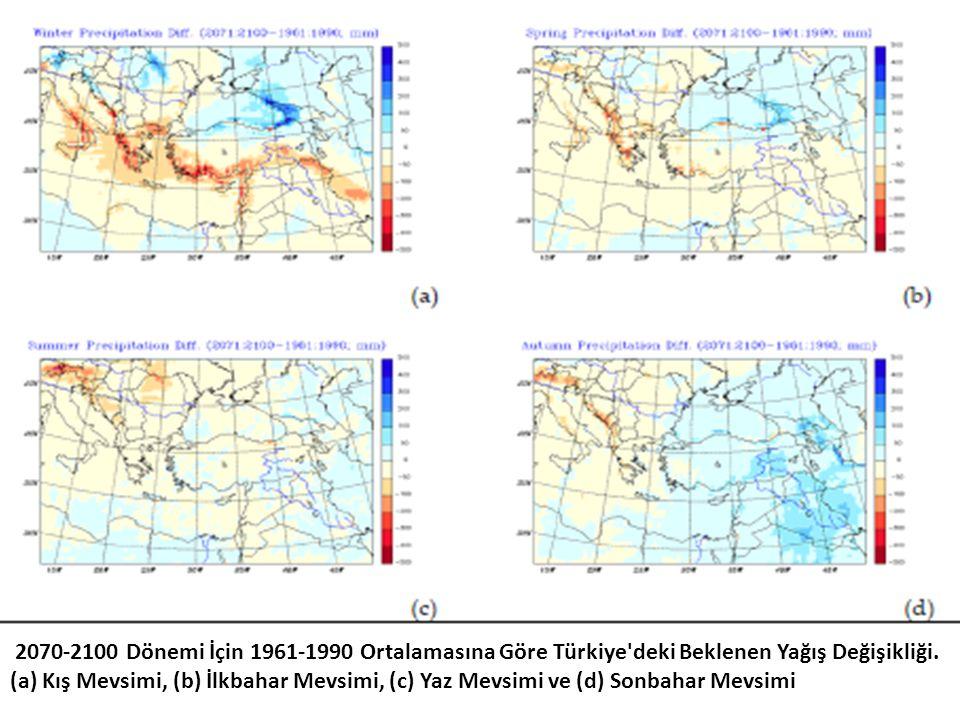 2070-2100 Dönemi İçin 1961-1990 Ortalamasına Göre Türkiye deki Beklenen Yağış Değişikliği.