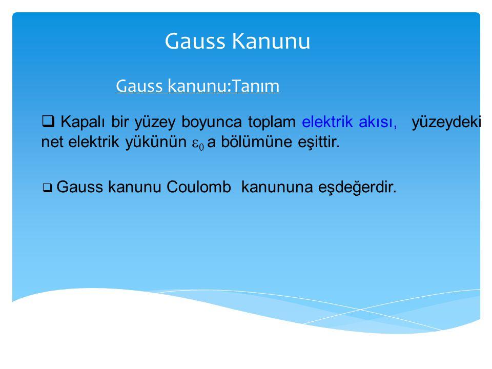 Gauss Kanunu Gauss kanunu:Tanım