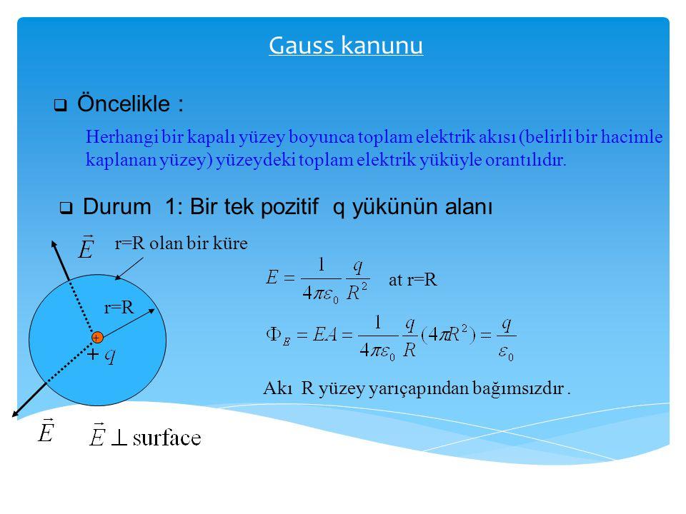 Gauss kanunu Öncelikle : Herhangi bir kapalı yüzey boyunca toplam elektrik akısı (belirli bir hacimle.