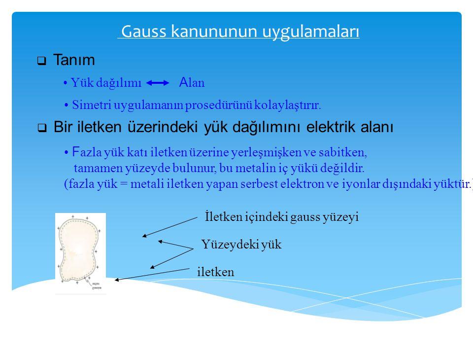 Gauss kanununun uygulamaları