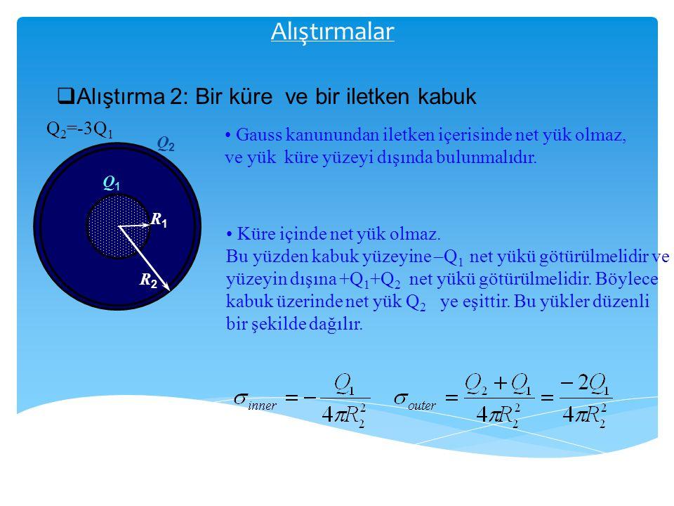 Alıştırmalar Alıştırma 2: Bir küre ve bir iletken kabuk Q2=-3Q1