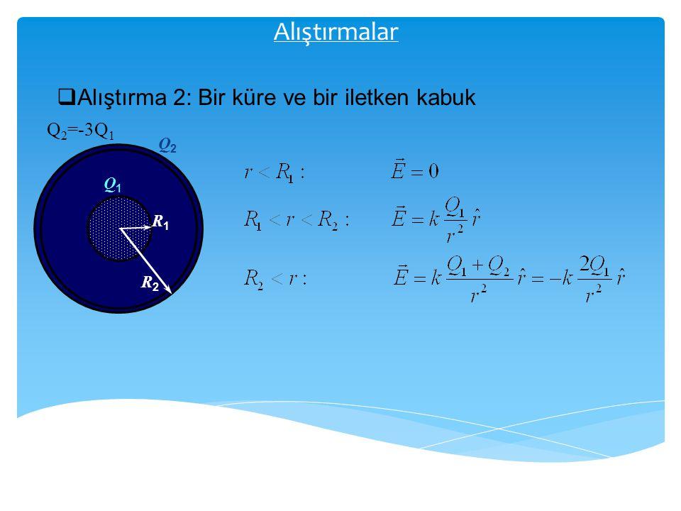Alıştırmalar Alıştırma 2: Bir küre ve bir iletken kabuk Q2=-3Q1 Q2 Q1