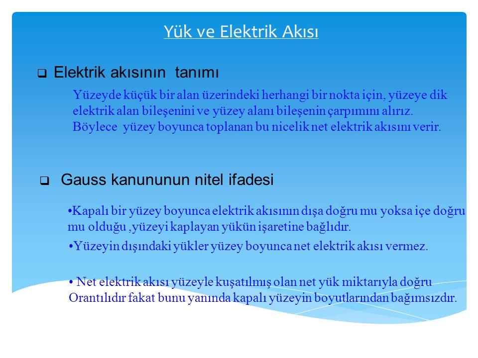 Yük ve Elektrik Akısı Elektrik akısının tanımı. Yüzeyde küçük bir alan üzerindeki herhangi bir nokta için, yüzeye dik.