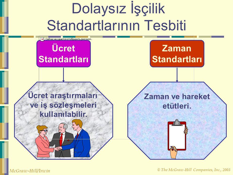 Dolaysız İşçilik Standartlarının Tesbiti