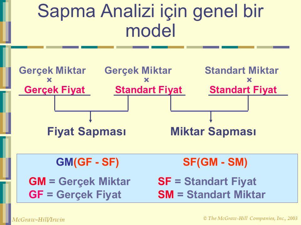Sapma Analizi için genel bir model
