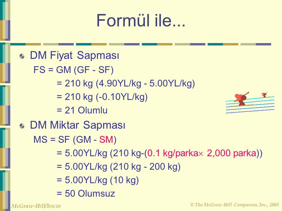 Formül ile... DM Fiyat Sapması DM Miktar Sapması FS = GM (GF - SF)