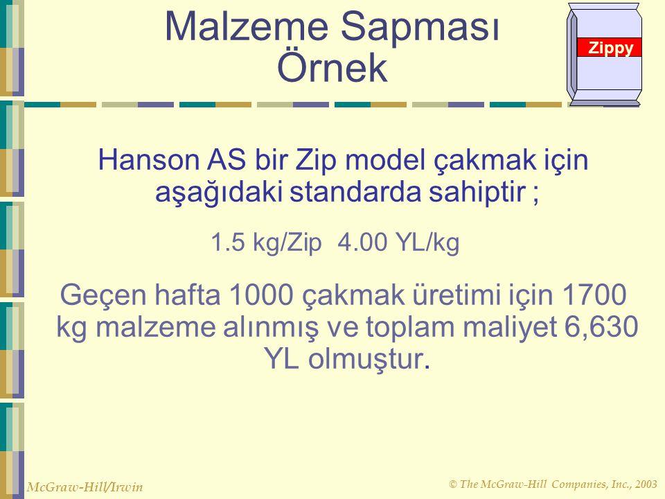 Hanson AS bir Zip model çakmak için aşağıdaki standarda sahiptir ;