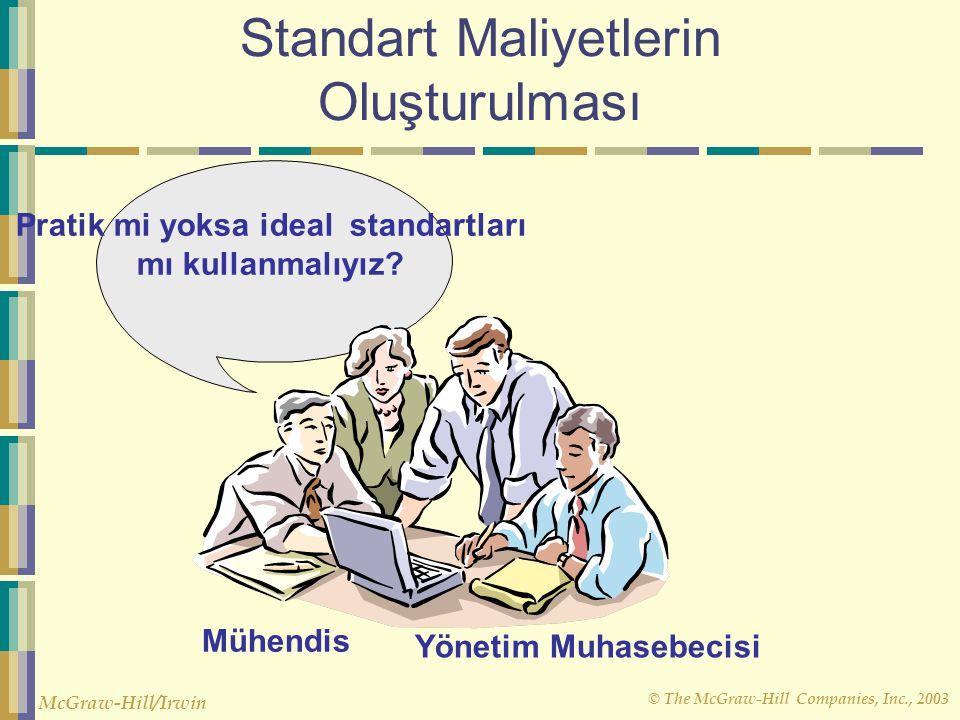 Standart Maliyetlerin Oluşturulması