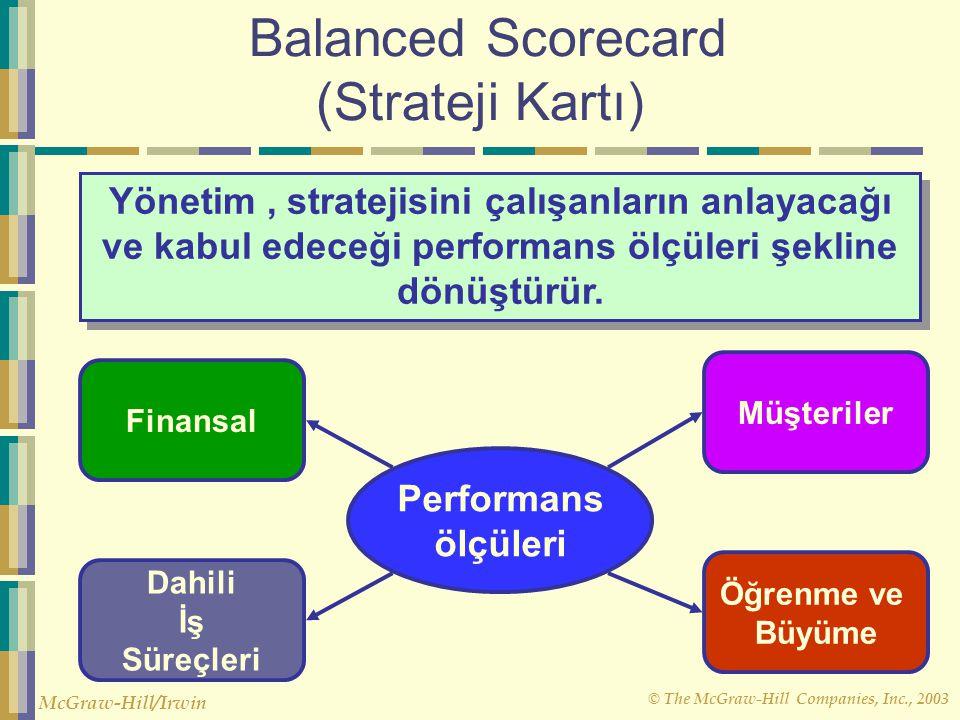 Balanced Scorecard (Strateji Kartı)