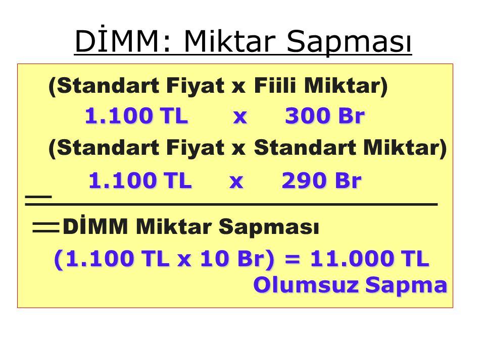 DİMM: Miktar Sapması (Standart Fiyat x Fiili Miktar)