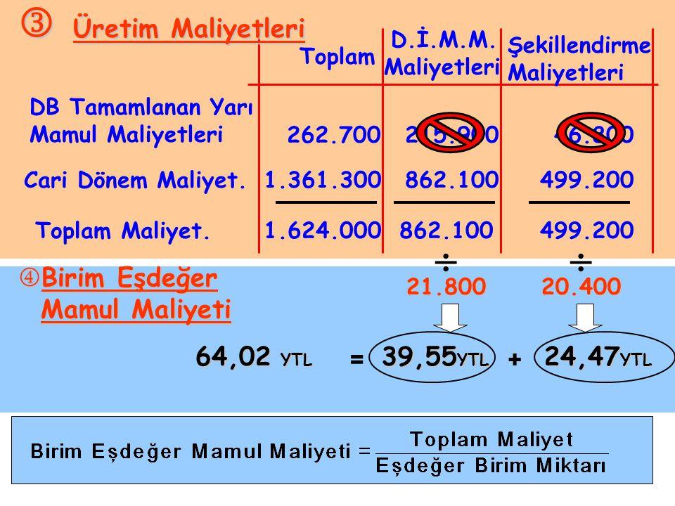  Üretim Maliyetleri   Birim Eşdeğer Mamul Maliyeti 64,02 YTL