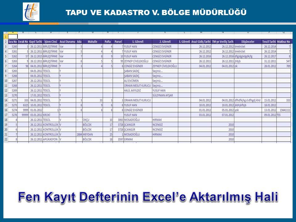 Fen Kayıt Defterinin Excel'e Aktarılmış Hali