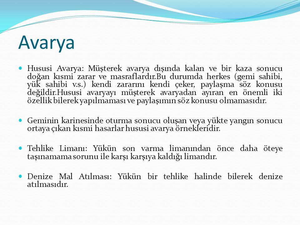 Avarya
