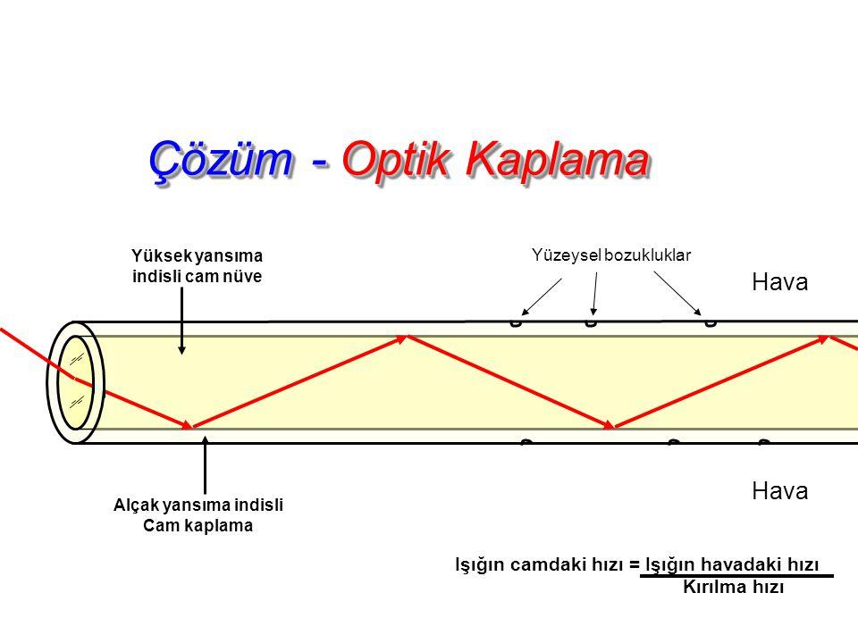 Çözüm - Optik Kaplama Hava Hava