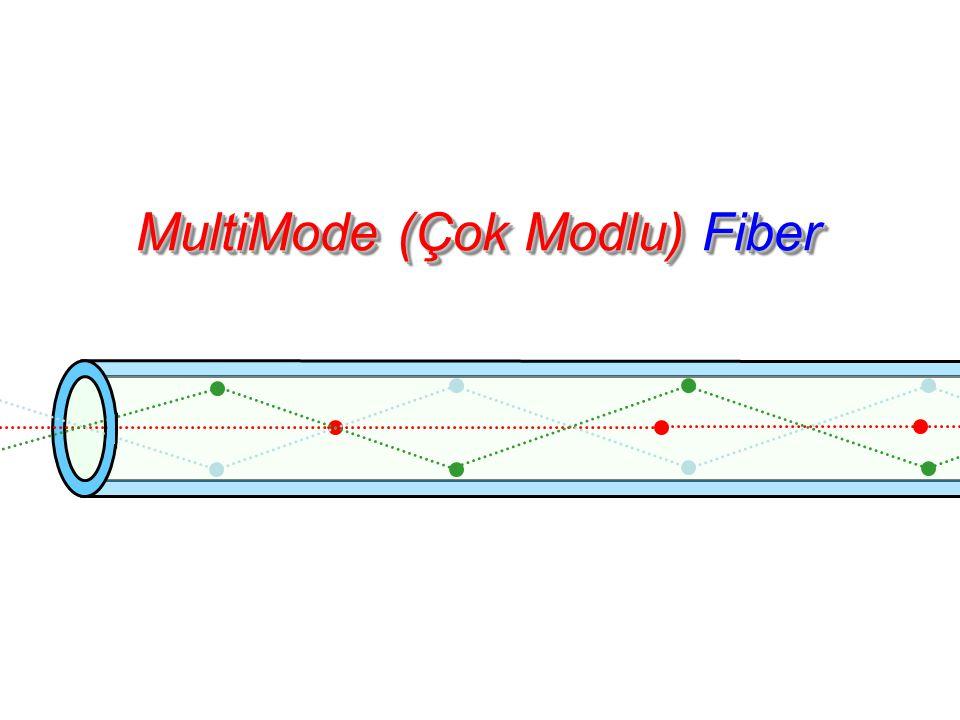 MultiMode (Çok Modlu) Fiber