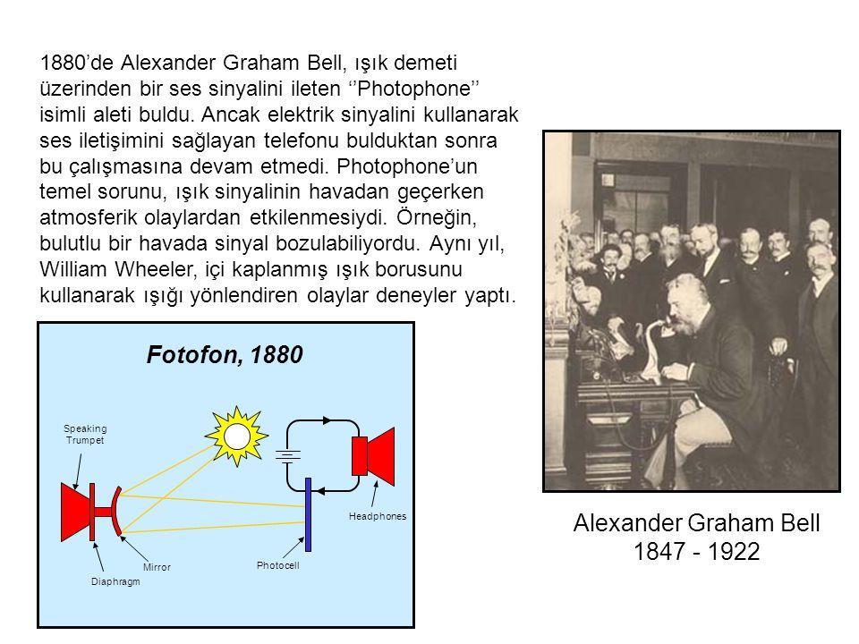 Fotofon, 1880 Alexander Graham Bell 1847 - 1922
