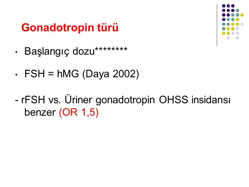 Gonadotropin türü Başlangıç dozu******** FSH = hMG (Daya 2002)