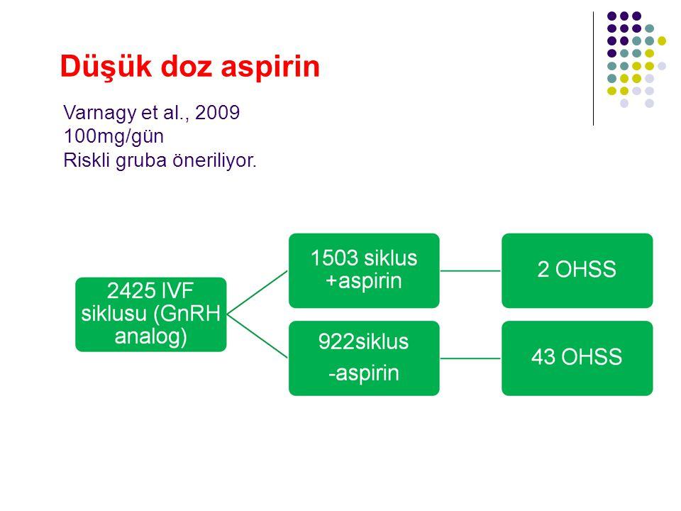 Düşük doz aspirin Varnagy et al., 2009 100mg/gün