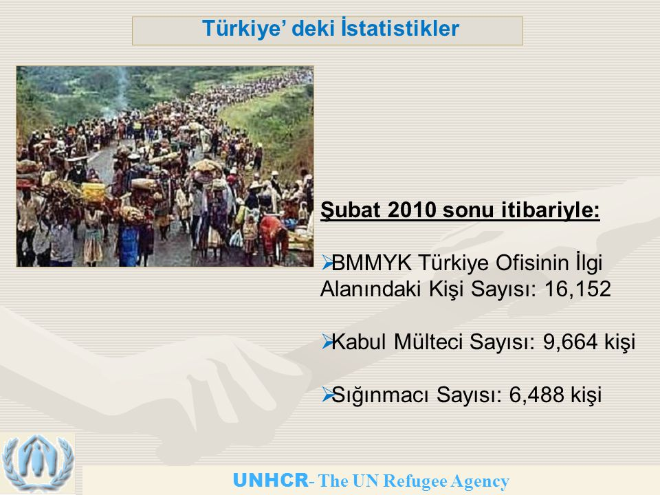 Türkiye' deki İstatistikler UNHCR- The UN Refugee Agency