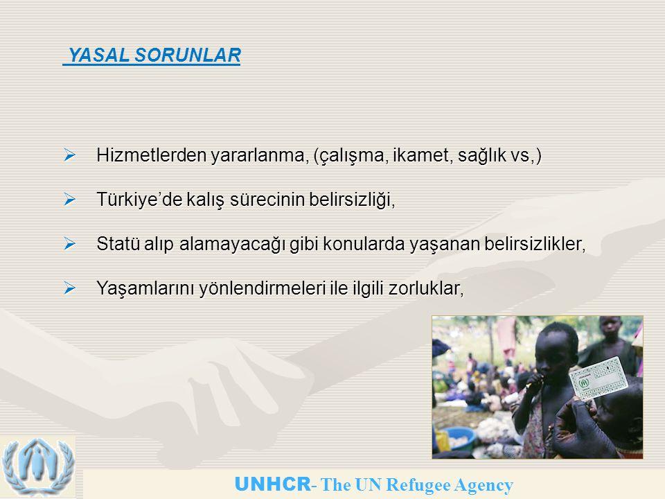 YASAL SORUNLAR Hizmetlerden yararlanma, (çalışma, ikamet, sağlık vs,) Türkiye'de kalış sürecinin belirsizliği,