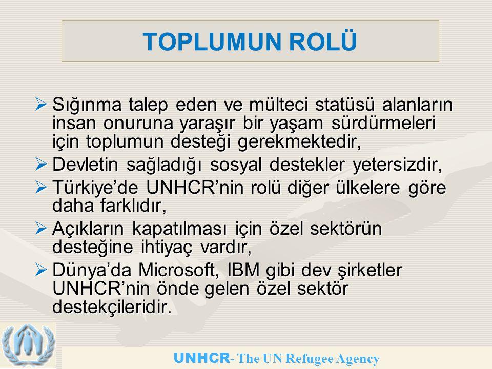 TOPLUMUN ROLÜ Sığınma talep eden ve mülteci statüsü alanların insan onuruna yaraşır bir yaşam sürdürmeleri için toplumun desteği gerekmektedir,