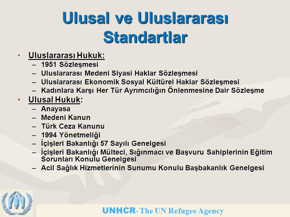Ulusal ve Uluslararası Standartlar