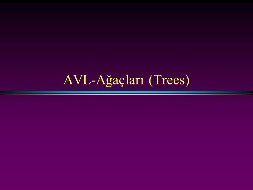 AVL-Ağaçları (Trees)