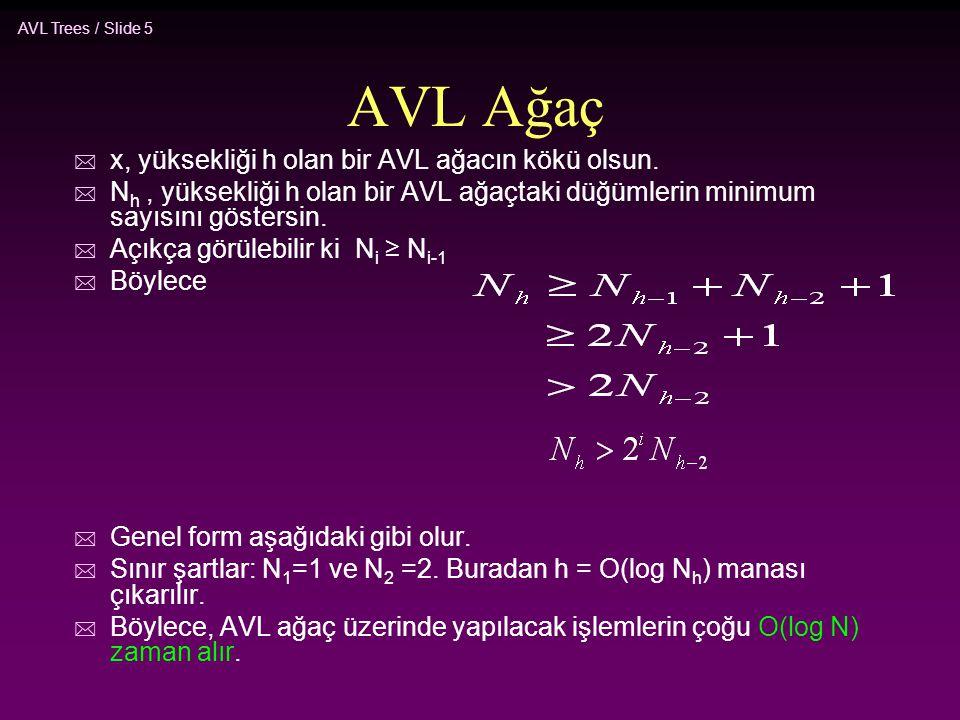 AVL Ağaç x, yüksekliği h olan bir AVL ağacın kökü olsun.