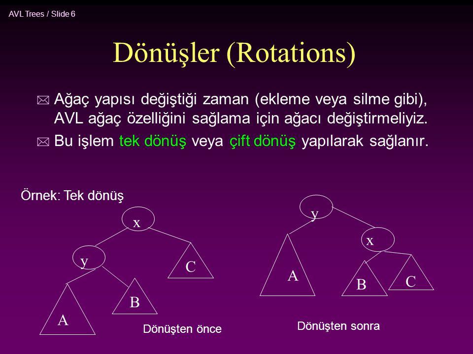 Dönüşler (Rotations) Ağaç yapısı değiştiği zaman (ekleme veya silme gibi), AVL ağaç özelliğini sağlama için ağacı değiştirmeliyiz.