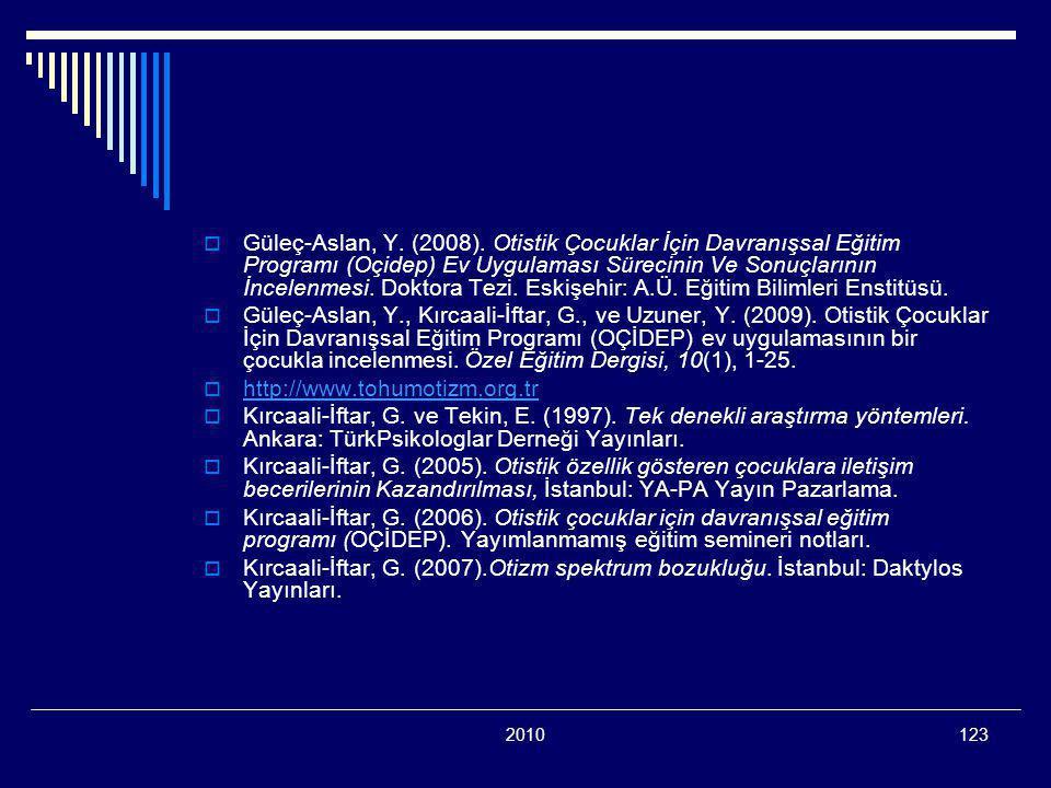 Güleç-Aslan, Y. (2008). Otistik Çocuklar İçin Davranışsal Eğitim Programı (Oçidep) Ev Uygulaması Sürecinin Ve Sonuçlarının İncelenmesi. Doktora Tezi. Eskişehir: A.Ü. Eğitim Bilimleri Enstitüsü.