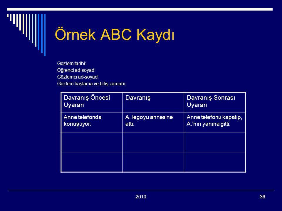 Örnek ABC Kaydı Davranış Öncesi Uyaran Davranış