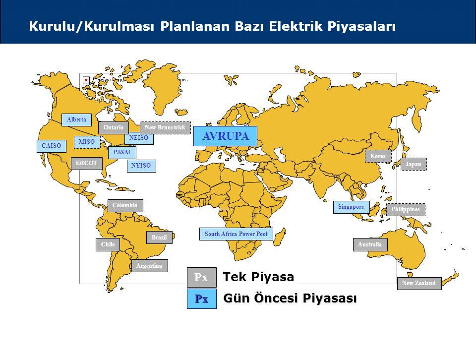 Avrupa'daki Büyük Elektrik Piyasa İşletmecileri