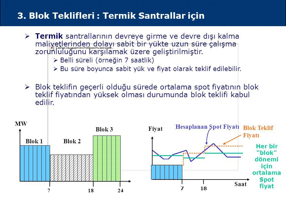 3. Blok Teklifleri : Hidrolik Santrallar için
