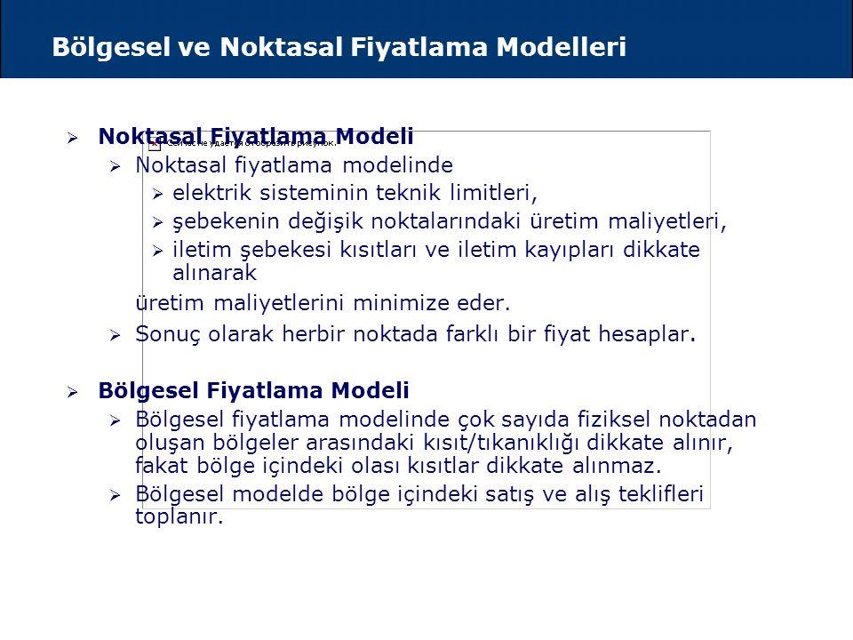 Noktasal Fiyatlama Modeli