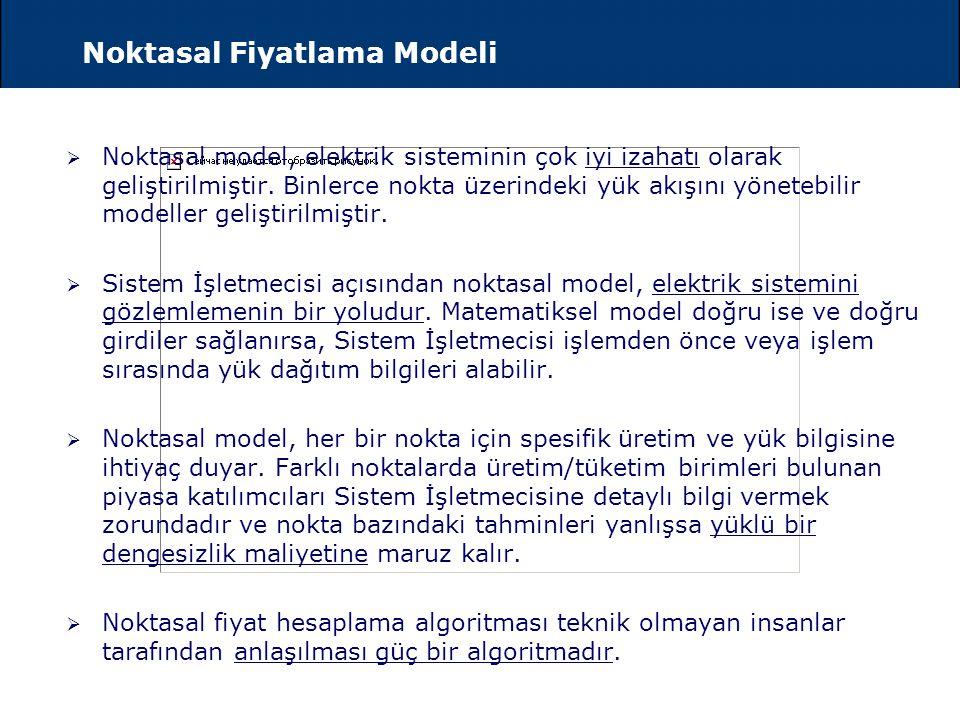 Bölgesel Fiyatlama Modeli
