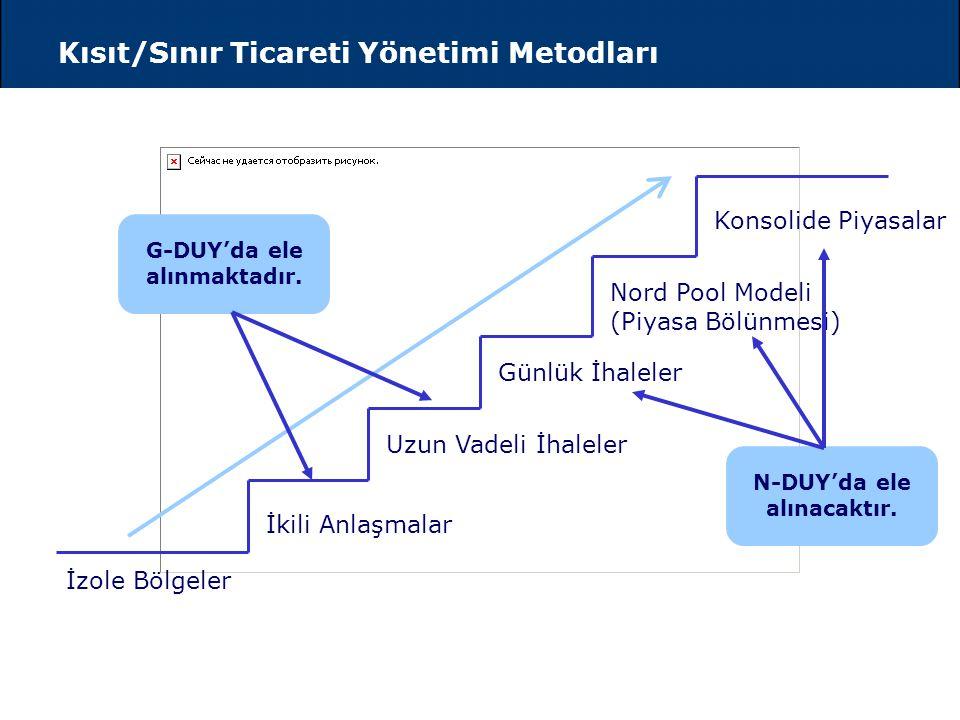 Kısıt/Sınır Ticareti Yönetimi Metodları