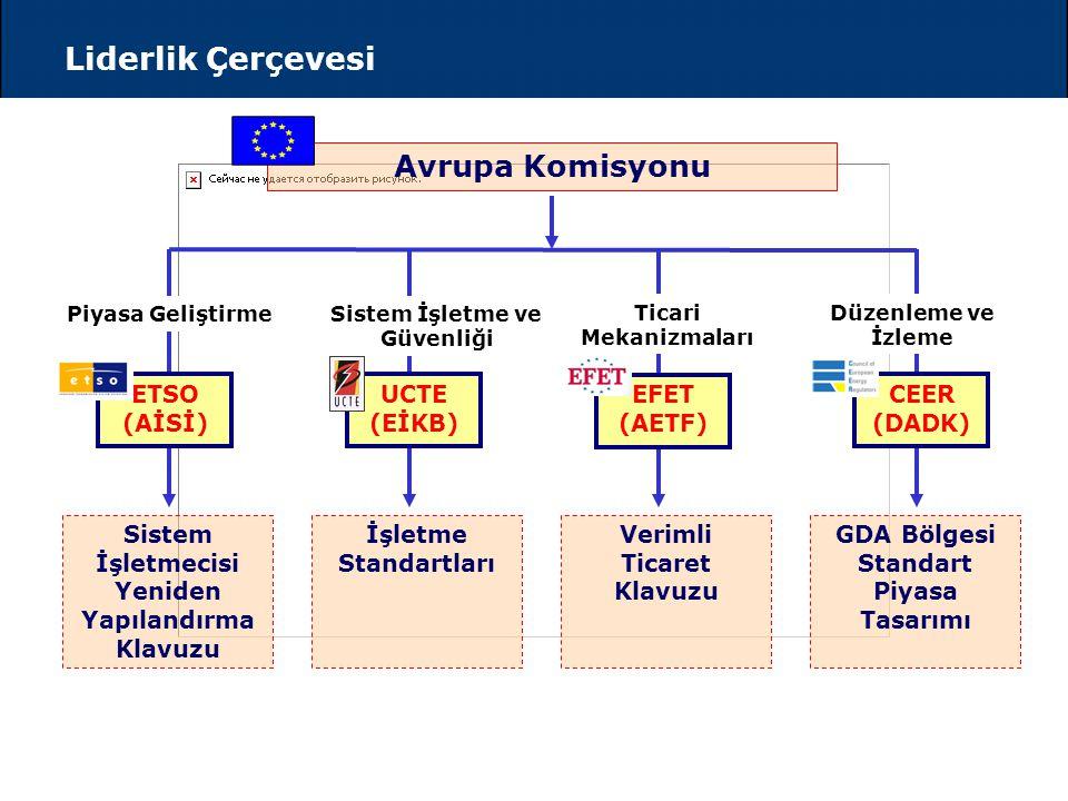 CEER(DADK)'in Öngördüğü Standart Piyasa Tasarımı