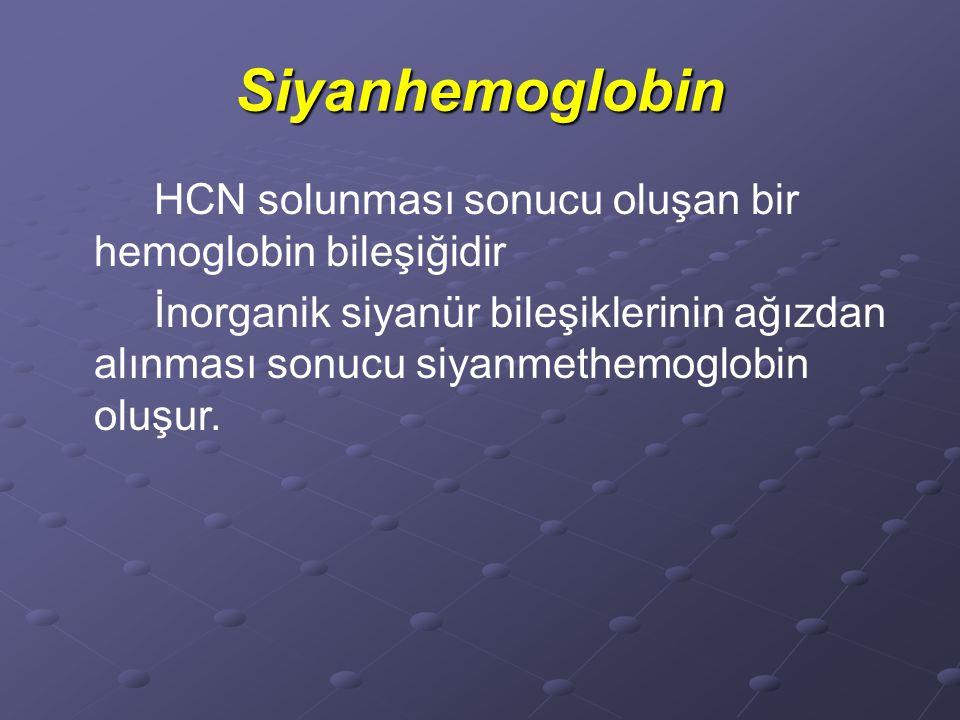 Siyanhemoglobin HCN solunması sonucu oluşan bir hemoglobin bileşiğidir