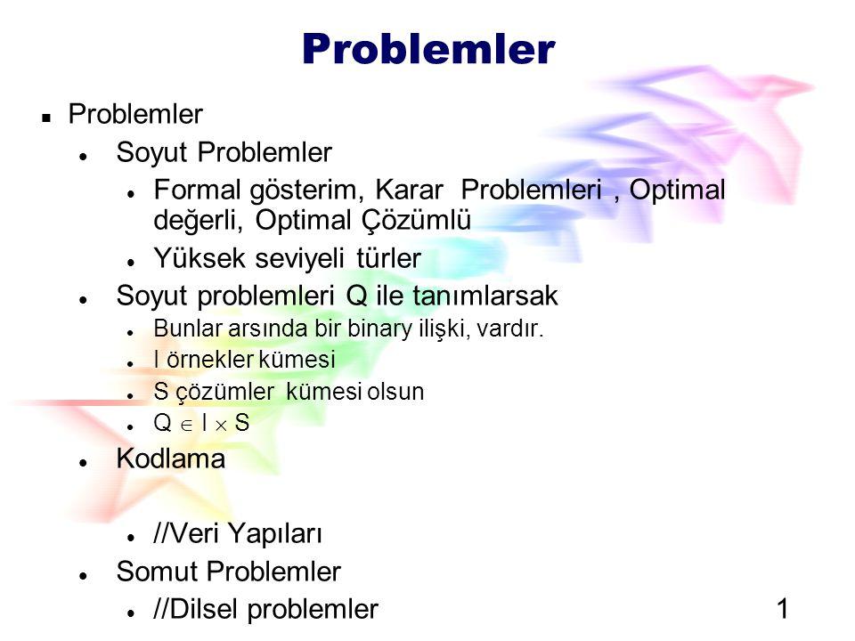 Problemler Problemler Soyut Problemler