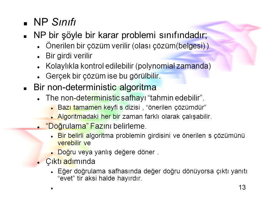 NP Sınıfı NP bir şöyle bir karar problemi sınıfındadır;