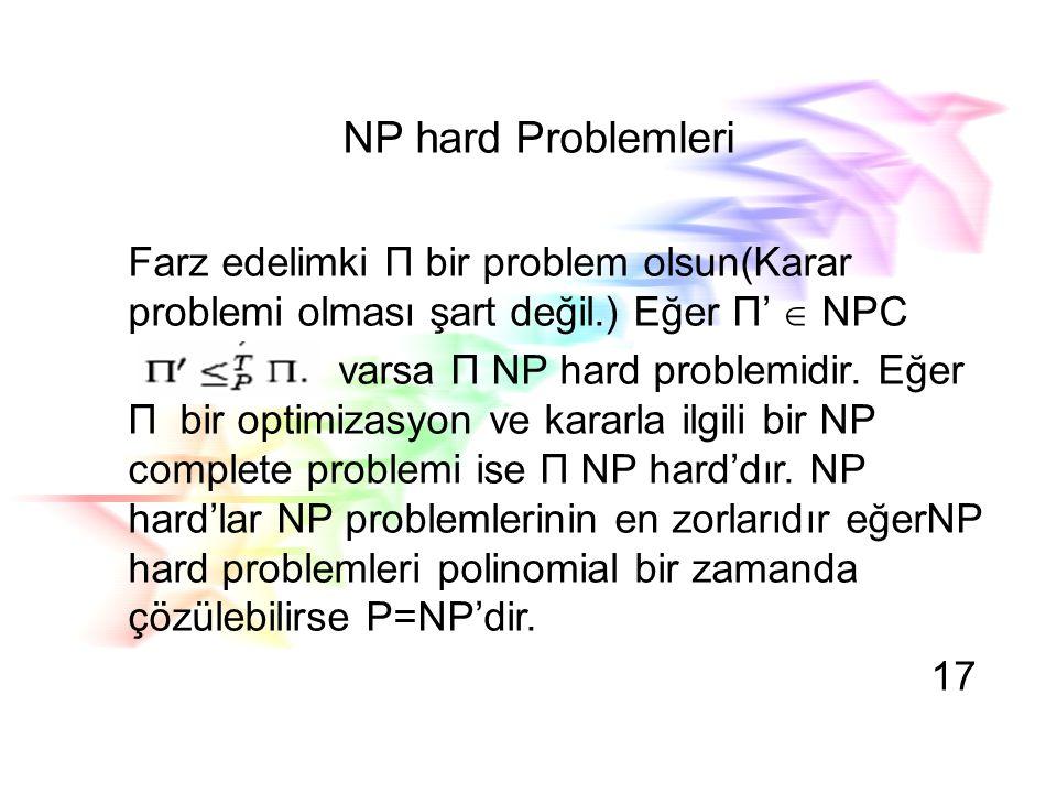NP hard Problemleri Farz edelimki П bir problem olsun(Karar problemi olması şart değil.) Eğer П'  NPC.