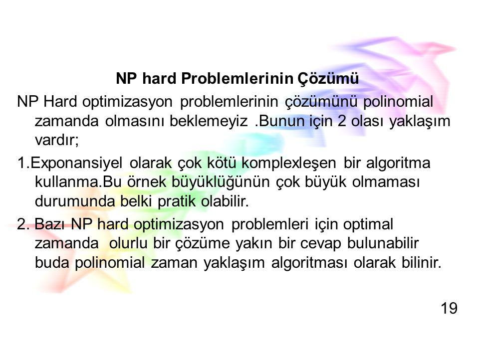NP hard Problemlerinin Çözümü